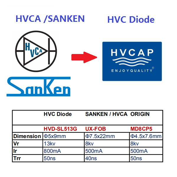 Alternative Replacement for High Voltage Diode, UX-FOB, UX-C2B, 2CL2FM from HVCA, EDI, SANKEN